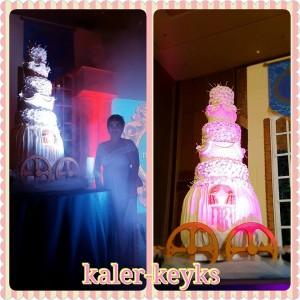KaLer-Keyks